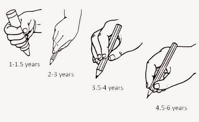 Картинки по запросу як тримати ручку